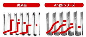 光セニング Angel B 777