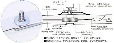 KF60-30i(More Z)【富士(フジ・FUJI)セニング】カット率10%・6.0インチ・オフセットハンドル
