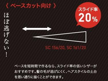 内海/UTSUMI・SLIDE CONTROL SC156/20